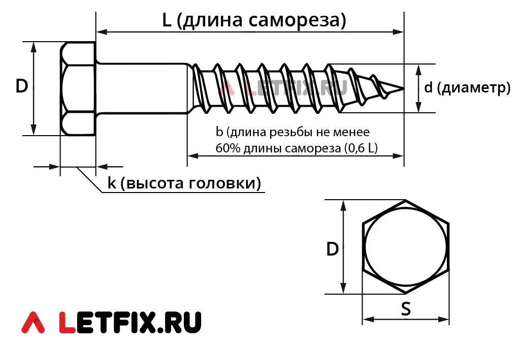 Основные размеры шурупов (саморезов) DIN 571