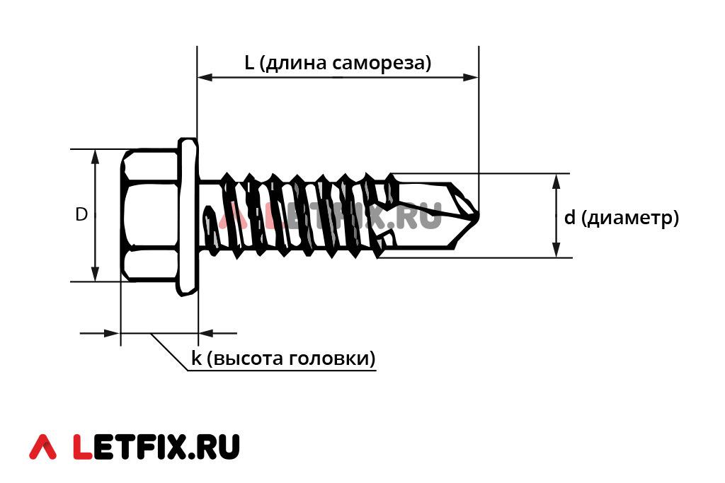 Размеры самореза DIN 7504 K (Type K)
