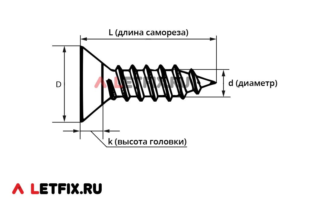 Схема размеров шурупа DIN 7982 C-H 2,9х9,5