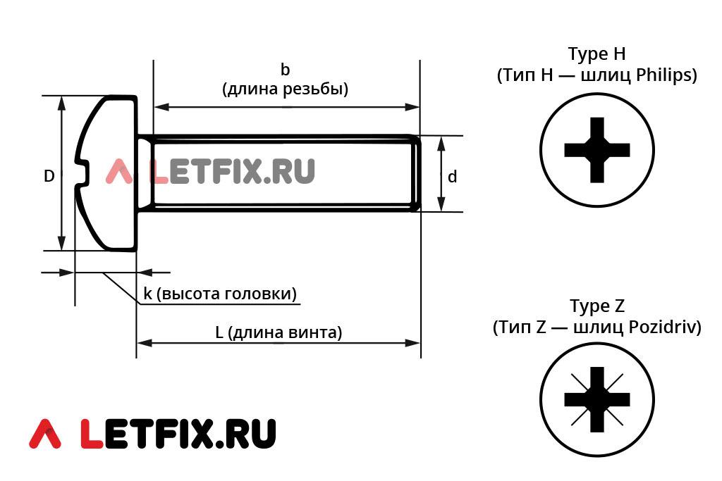 Основные размеры винтов с полукруглой головкой DIN 7985 (аналог ГОСТ Р ИСО 7045-2013)