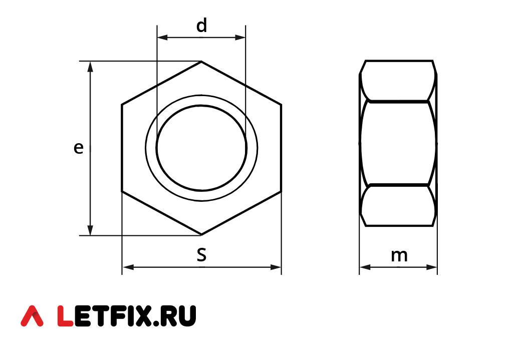 Основные размеры шестигранных гаек DIN 934