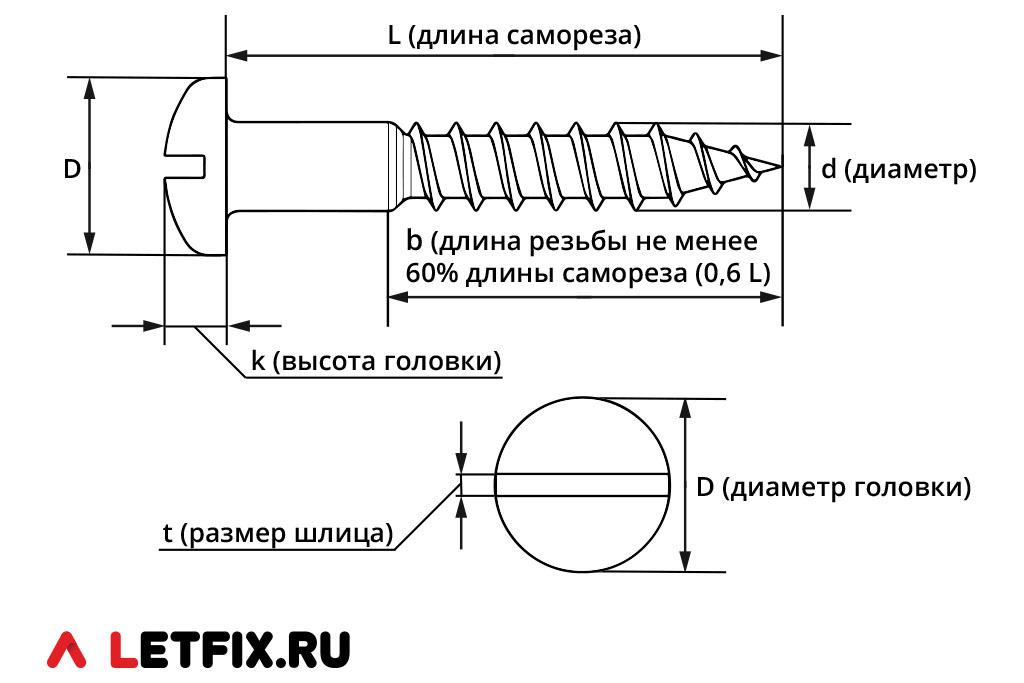 Схема размеров шурупа (самореза) DIN 96