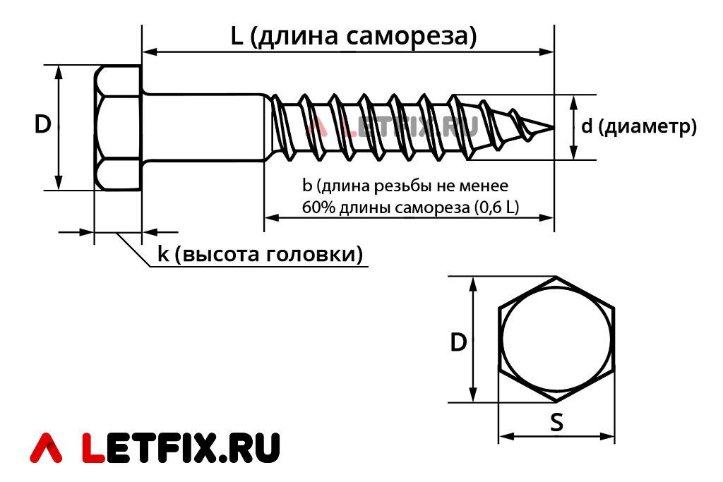 Основные размеры шурупов ГОСТ 11473-75 на схеме