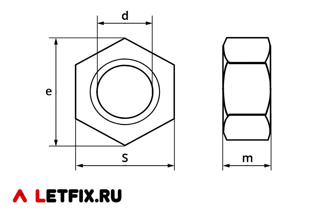 Основные размеры шестигранных гаек ГОСТ ISO 4032-2014