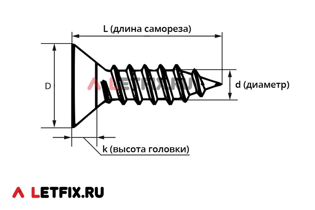 Схема размеров винта самонарезающего с потайной головкой ГОСТ Р ИСО 7050-2012