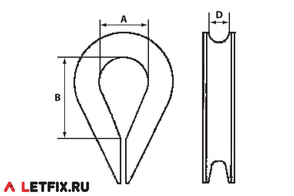 Схема размеров коуша стального 16 мм