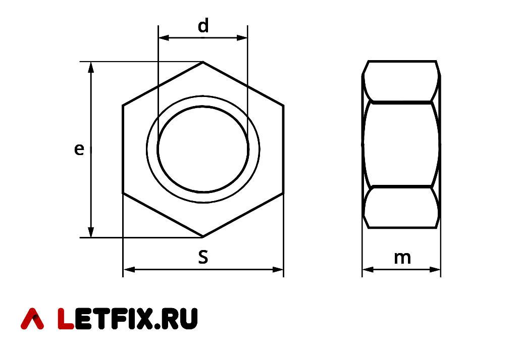 Размеры шестигранных гаек ISO 4032