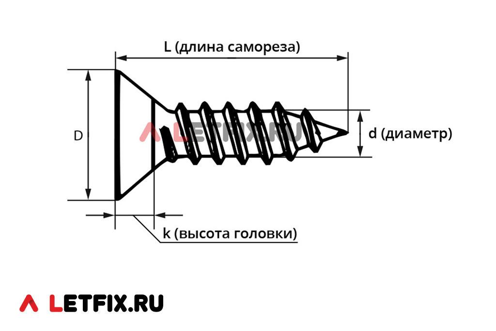 Размеры шурупа ISO 7050