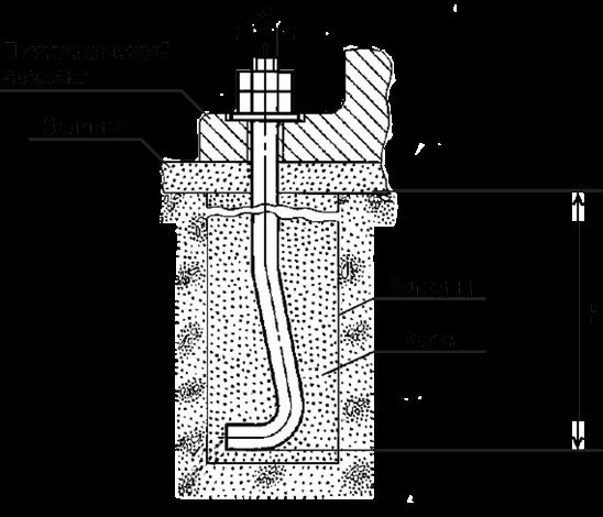 Пример использования фундаментного анкера ГОСТ 24379, тип 1, исполнение 2