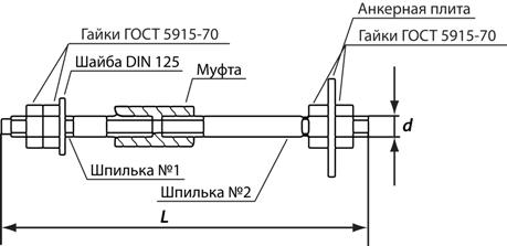 Анкерный болт ГОСТ 24379.1-2012, тип 3, исполнение 1