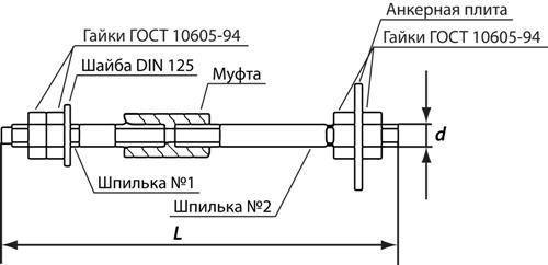 Анкерный болт ГОСТ 24379.1-80, тип 3, исполнение 2