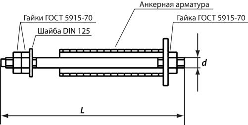 Анкерный болт ГОСТ 24379.1-80, тип 4, исполнение 1