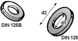 DIN 125 шайба плоская размеры