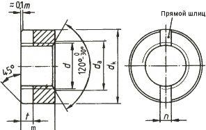 DIN 546 — гайка круглая с прямым шлицем.