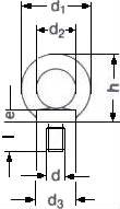 DIN 580 — рым-болт, болт с проушиной, болт с кольцом.