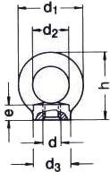 DIN 582 — рым-гайка, гайка с проушиной, гайка с кольцом.