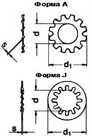 Шайба DIN 6797 - характеристики, размеры.