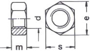 Гайка DIN 6915 - характеристики, размеры.