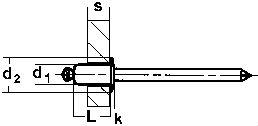 Заклепка вытяжная DIN 7337 - размеры, характеристики.