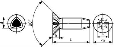 Винт DIN 7500 M (7500M) - размеры, характеристики.