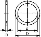 Шайба кольцо DIN 7603 - размеры, характеристики.