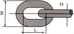 DIN 766 — цепь стальная, короткозвенная.