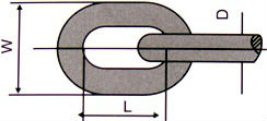 Цепь DIN 766 - размеры, характеристики.