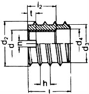 Муфта мебельная DIN 7965 - размеры, характеристики.
