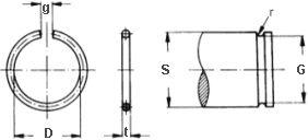 Кольцо стопорное DIN 7993 A - размеры, характеристики.