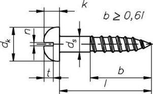 DIN 96 самороез шуруп размеры