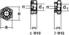 DIN 979 — гайка корончатая прорезная.