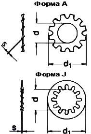 Шайба зубчатая ГОСТ 10462-81 — размеры и характеристики.