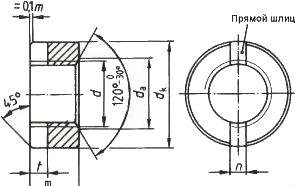 Гайка круглая ГОСТ 10657-80 — размеры и характеристики.
