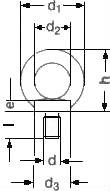 Рым-болт ГОСТ 4751 — размеры и характеристики.