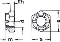 Гайка корончатая низкая ГОСТ 5919-73 — размеры и характеристики.