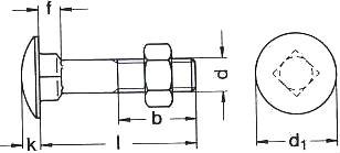 Болт с круглой головкой ГОСТ 7802-81 — размеры и характеристики.