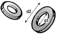 ISO 7089 — размеры, характеристики.