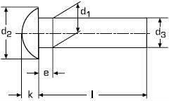 ISO 1051 — размеры, характеристики.