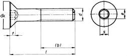 ISO 10642 — размеры, характеристик.