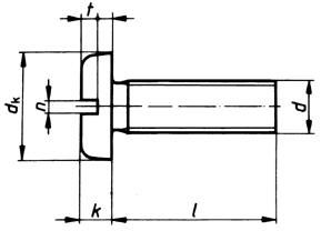 Винт ISO 1580 — размеры, характеристики.