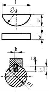 Шпонка сегментная ISO 3912 — характеристики и размеры.