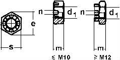 Гайка прорезная ISO 7038 — размеры и характеристики.
