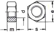 ISO 7414 — размеры, характеристики.