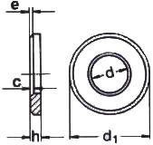 ISO 7416 — размеры, характеристики.
