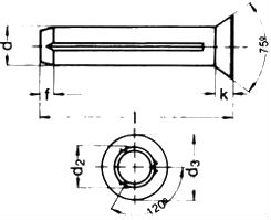 ISO 8747 — характеристики, размеры.